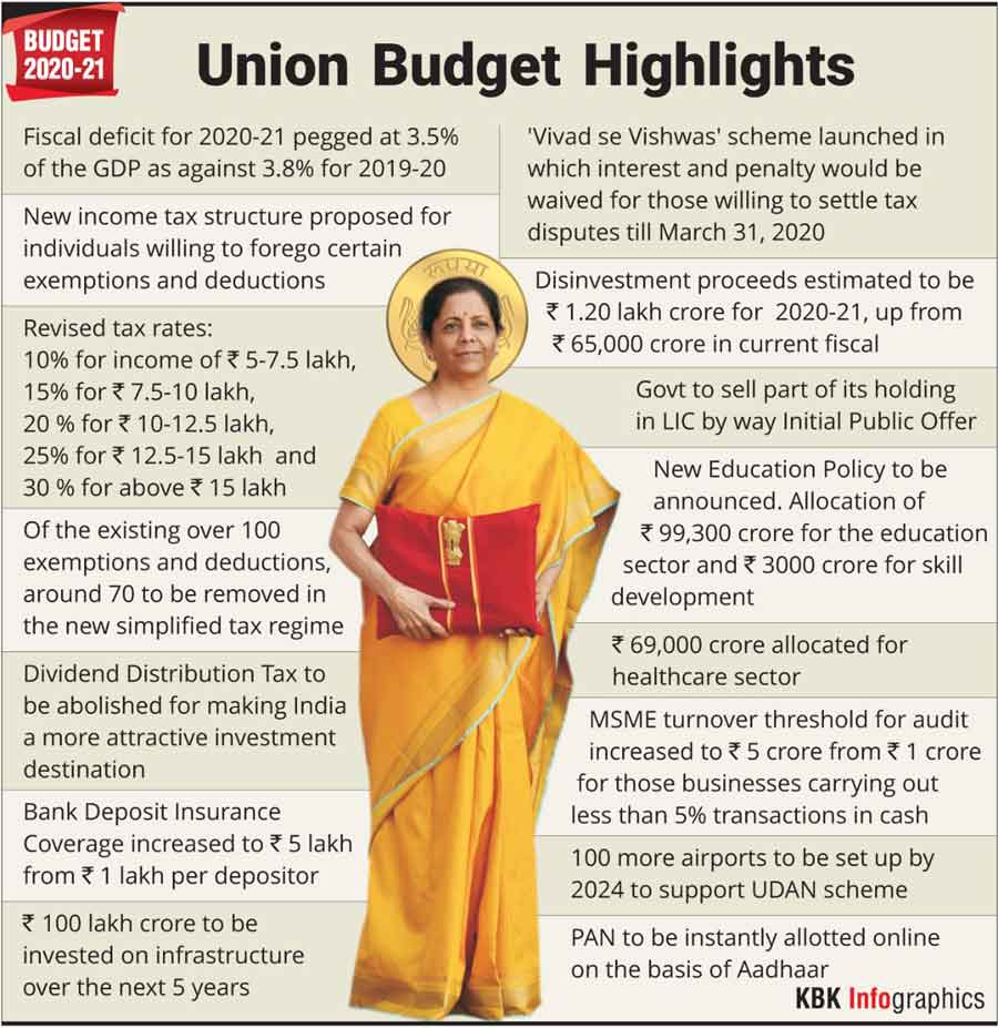 Budget2020-Highlights