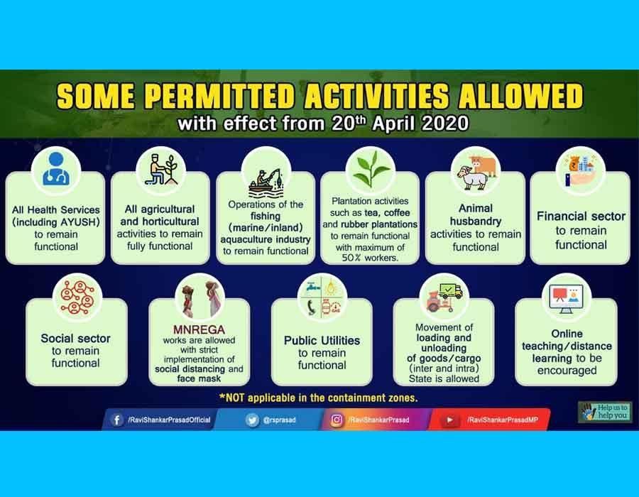 essential-activities-apr20